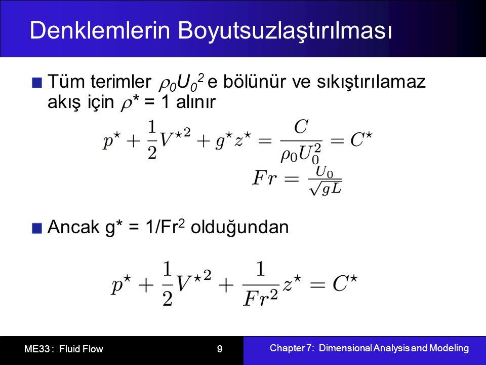 Chapter 7: Dimensional Analysis and Modeling ME33 : Fluid Flow 9 Denklemlerin Boyutsuzlaştırılması Tüm terimler  0 U 0 2 e bölünür ve sıkıştırılamaz akış için  * = 1 alınır Ancak g* = 1/Fr 2 olduğundan