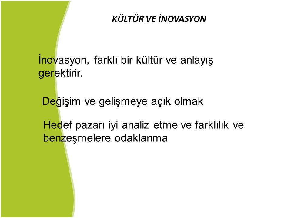 KÜLTÜR VE İNOVASYON İnovasyon, farklı bir kültür ve anlayış gerektirir. Değişim ve gelişmeye açık olmak Hedef pazarı iyi analiz etme ve farklılık ve b