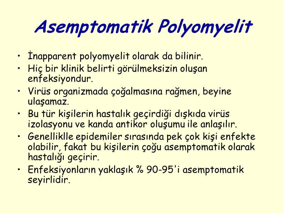 Asemptomatik Polyomyelit İnapparent polyomyelit olarak da bilinir.