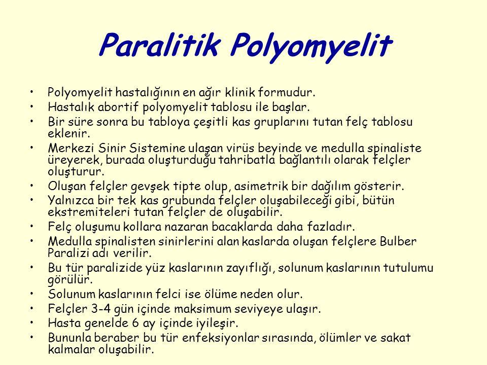 Paralitik Polyomyelit Polyomyelit hastalığının en ağır klinik formudur.