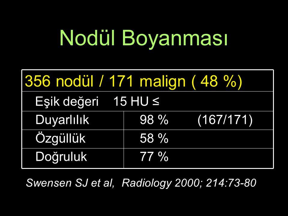 Nodül Boyanması 356 nodül / 171 malign ( 48 %) Eşik değeri 15 HU ≤ Duyarlılık98 % (167/171) Özgüllük58 % Doğruluk77 % Swensen SJ et al, Radiology 2000; 214:73-80