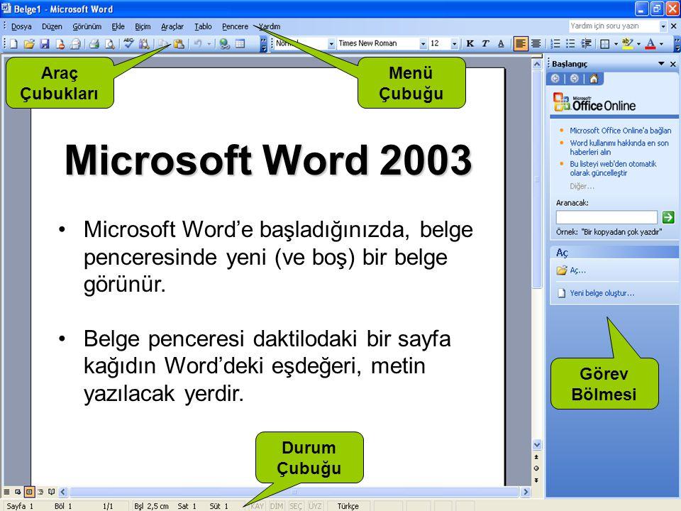 Microsoft Word 2003 Microsoft Word'e başladığınızda, belge penceresinde yeni (ve boş) bir belge görünür. Belge penceresi daktilodaki bir sayfa kağıdın