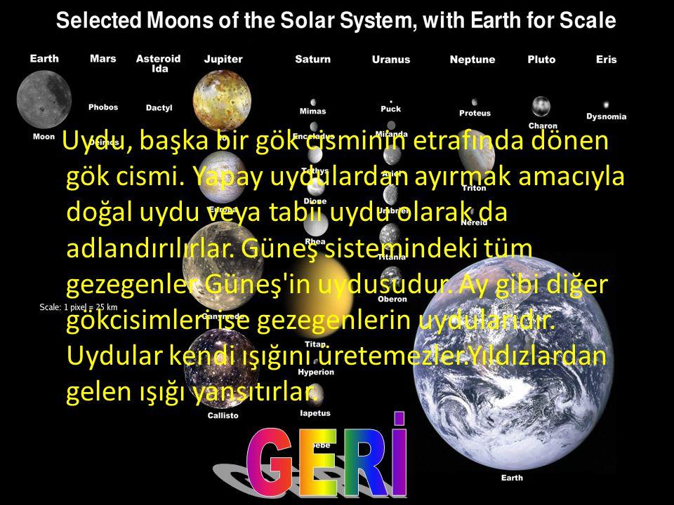 Uydu, başka bir gök cisminin etrafında dönen gök cismi.