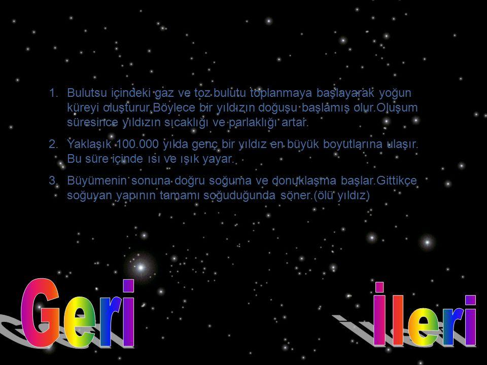 11.Kuyruklu yıldızların belli aralıklarla görünmesinin nedeni aşağıdakilerden hangisidir.
