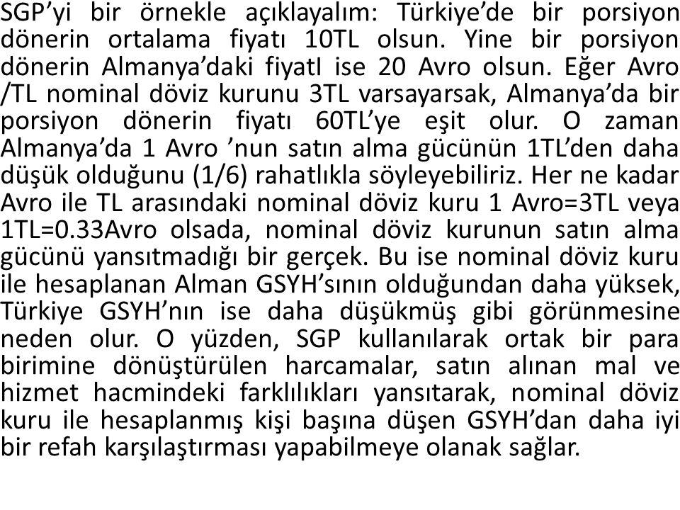 SGP'yi bir örnekle açıklayalım: Türkiye'de bir porsiyon dönerin ortalama fiyatı 10TL olsun. Yine bir porsiyon dönerin Almanya'daki fiyatI ise 20 Avro