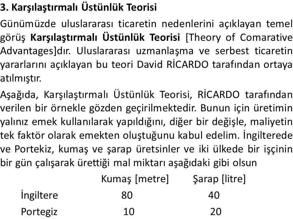 3. Karşılaştırmalı Üstünlük Teorisi Günümüzde uluslararası ticaretin nedenlerini açıklayan temel görüş Karşılaştırmalı Üstünlük Teorisi [Theory of Com