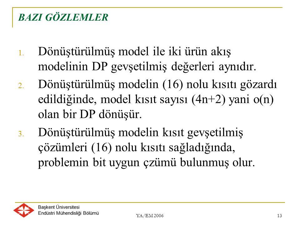 Başkent Üniversitesi Endüstri Mühendisliği Bölümü YA/EM 2006 13 BAZI GÖZLEMLER 1. Dönüştürülmüş model ile iki ürün akış modelinin DP gevşetilmiş değer
