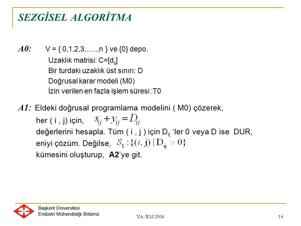 Başkent Üniversitesi Endüstri Mühendisliği Bölümü YA/EM 2006 14 SEZGİSEL ALGORİTMA A0: V = { 0,1,2,3,…..,n } ve {0} depo. Uzaklık matrisi: C=[d ij ] B