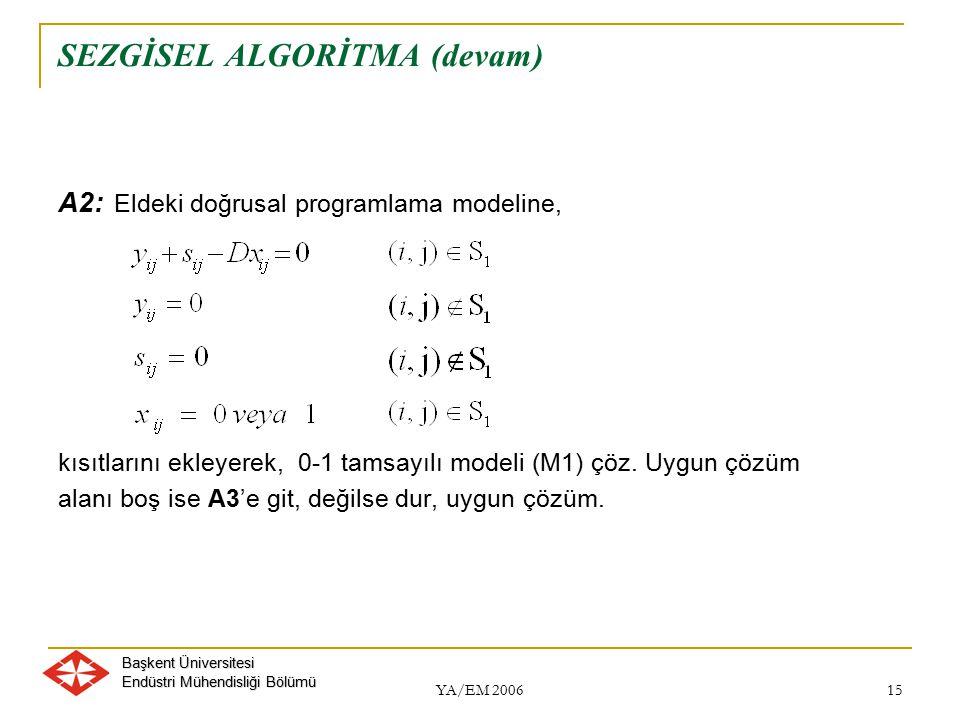 Başkent Üniversitesi Endüstri Mühendisliği Bölümü YA/EM 2006 15 SEZGİSEL ALGORİTMA (devam) A2: Eldeki doğrusal programlama modeline, kısıtlarını ekley