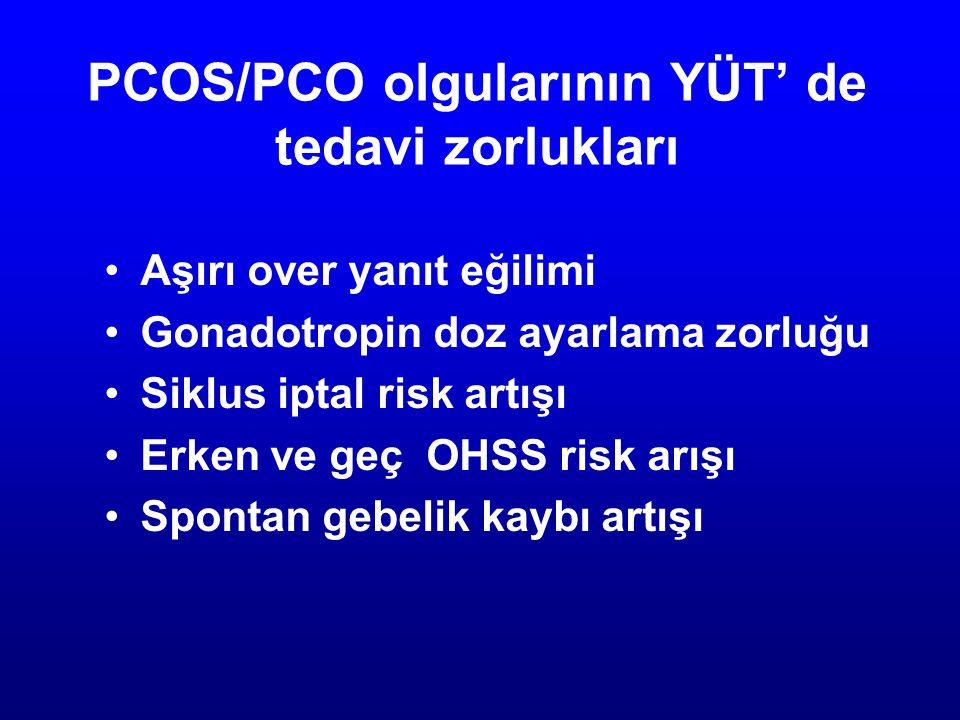 PCOS/PCO olgularının YÜT' de tedavi zorlukları Aşırı over yanıt eğilimi Gonadotropin doz ayarlama zorluğu Siklus iptal risk artışı Erken ve geç OHSS r