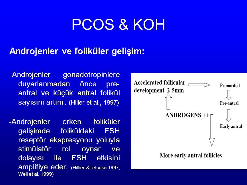 PCOS & KOH Androjenler ve foliküler gelişim: - Androjenler gonadotropinlere duyarlanmadan önce pre- antral ve küçük antral folikül sayısını artırır. (