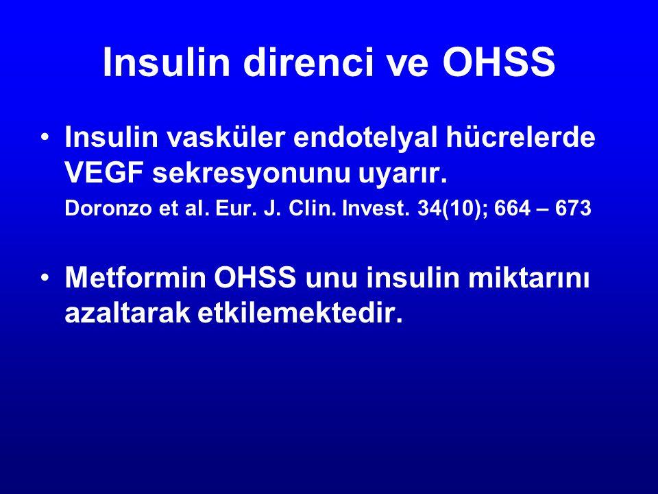 Insulin direnci ve OHSS Insulin vasküler endotelyal hücrelerde VEGF sekresyonunu uyarır. Doronzo et al. Eur. J. Clin. Invest. 34(10); 664 – 673 Metfor