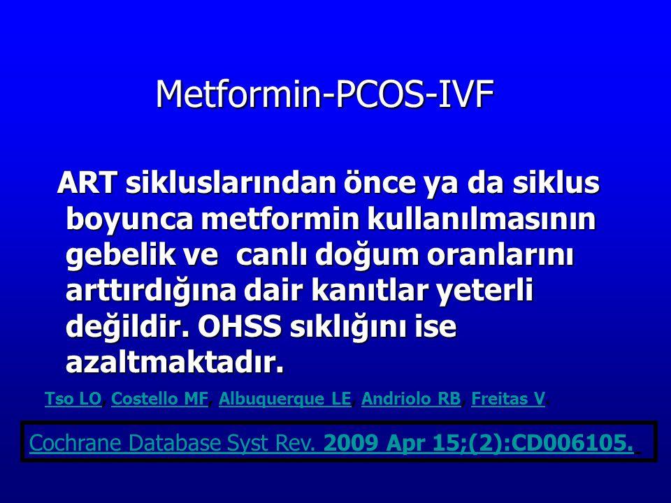 Metformin-PCOS-IVF ART sikluslarından önce ya da siklus boyunca metformin kullanılmasının gebelik ve canlı doğum oranlarını arttırdığına dair kanıtlar
