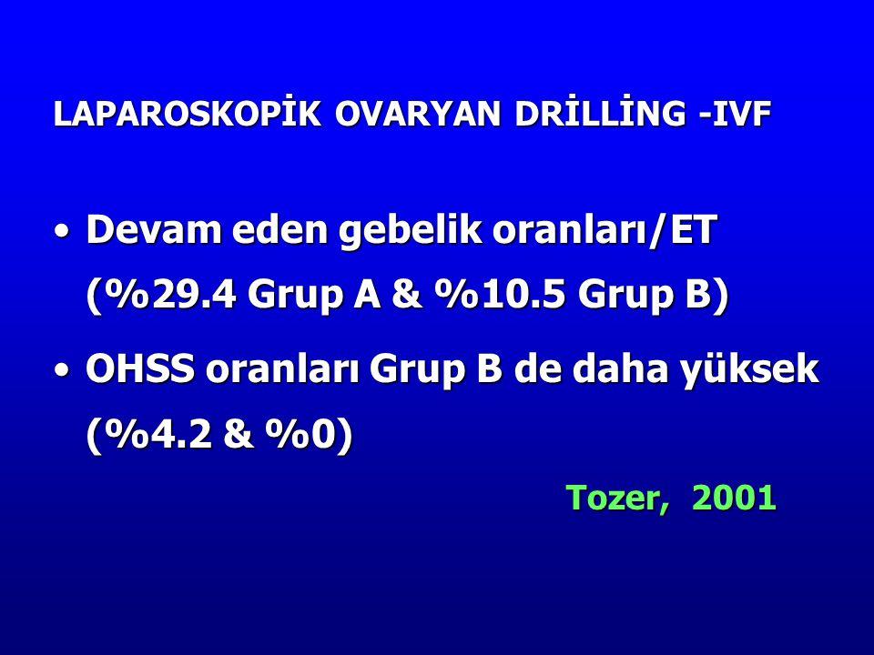 Devam eden gebelik oranları/ET (%29.4 Grup A & %10.5 Grup B)Devam eden gebelik oranları/ET (%29.4 Grup A & %10.5 Grup B) OHSS oranları Grup B de daha