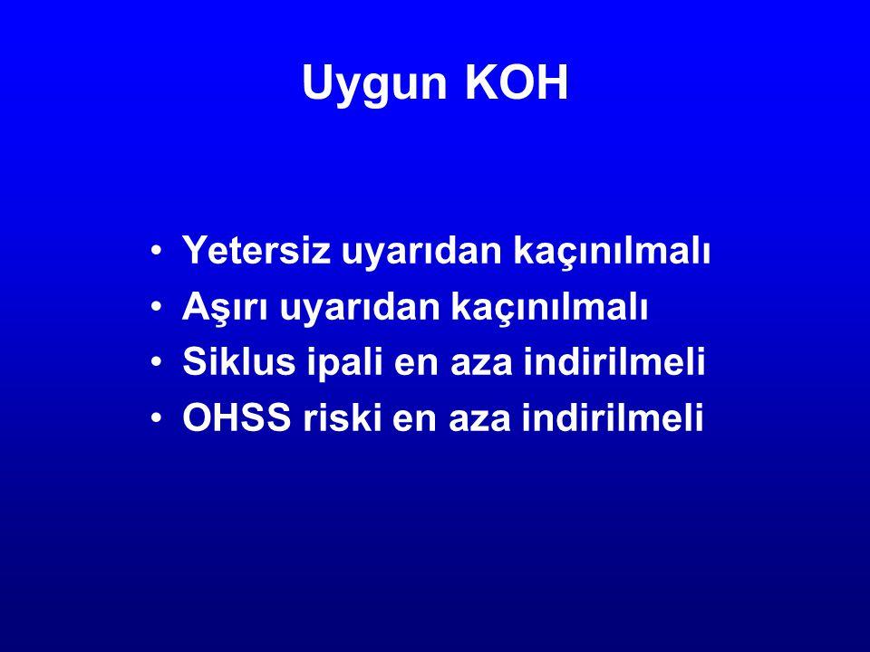 PCOS+KOH'da;over yanıtının değerlendirilmesi Ovaryan volum ve antral fol.sayımı FSH /LH BMI İnsulin rezistansı Hiperandrojenemi Daha önceki tedaviye verdiği yanıt Imani, 2002 Imani, 2002 Mulders,2003 Mulders,2003