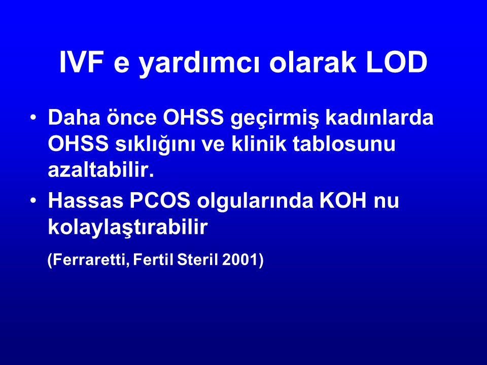 IVF e yardımcı olarak LOD Daha önce OHSS geçirmiş kadınlarda OHSS sıklığını ve klinik tablosunu azaltabilir. Hassas PCOS olgularında KOH nu kolaylaştı