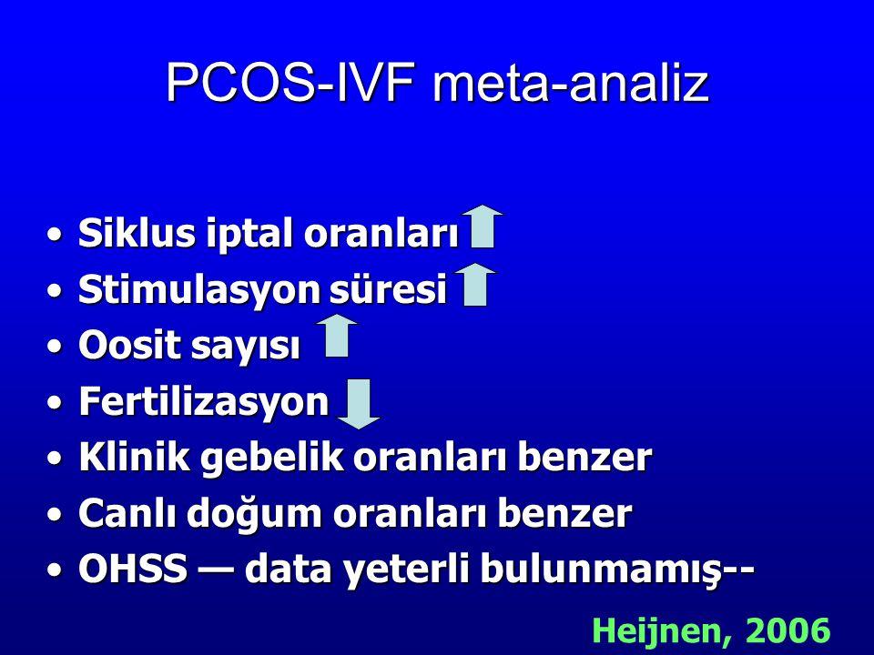 PCOS-IVF meta-analiz Siklus iptal oranlarıSiklus iptal oranları Stimulasyon süresiStimulasyon süresi Oosit sayısıOosit sayısı FertilizasyonFertilizasy