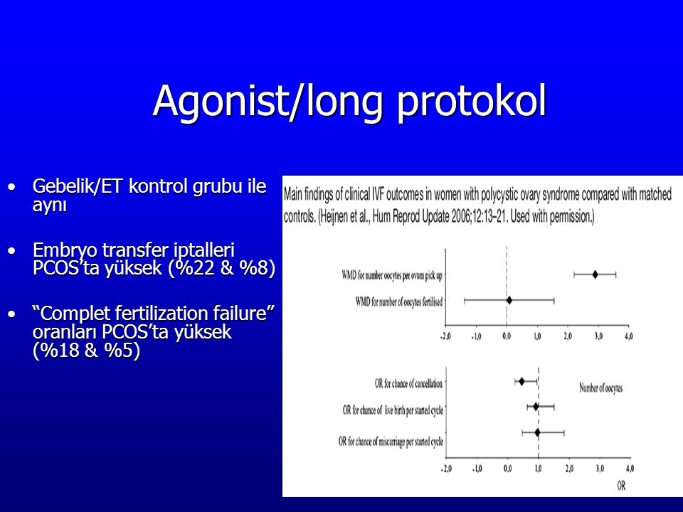 Agonist/long protokol Gebelik/ET kontrol grubu ile aynıGebelik/ET kontrol grubu ile aynı Embryo transfer iptalleri PCOS'ta yüksek (%22 & %8)Embryo tra