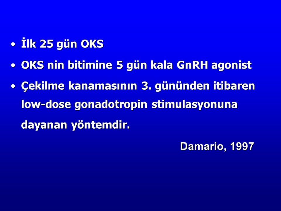 İlk 25 gün OKSİlk 25 gün OKS OKS nin bitimine 5 gün kala GnRH agonistOKS nin bitimine 5 gün kala GnRH agonist Çekilme kanamasının 3. gününden itibaren