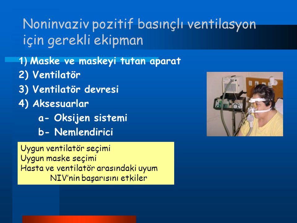 Noninvaziv pozitif basınçlı ventilasyon için gerekli ekipman 1) Maske ve maskeyi tutan aparat 2) Ventilatör 3) Ventilatör devresi 4) Aksesuarlar a- Oksijen sistemi b- Nemlendirici Uygun ventilatör seçimi Uygun maske seçimi Hasta ve ventilatör arasındaki uyum NIV'nin başarısını etkiler