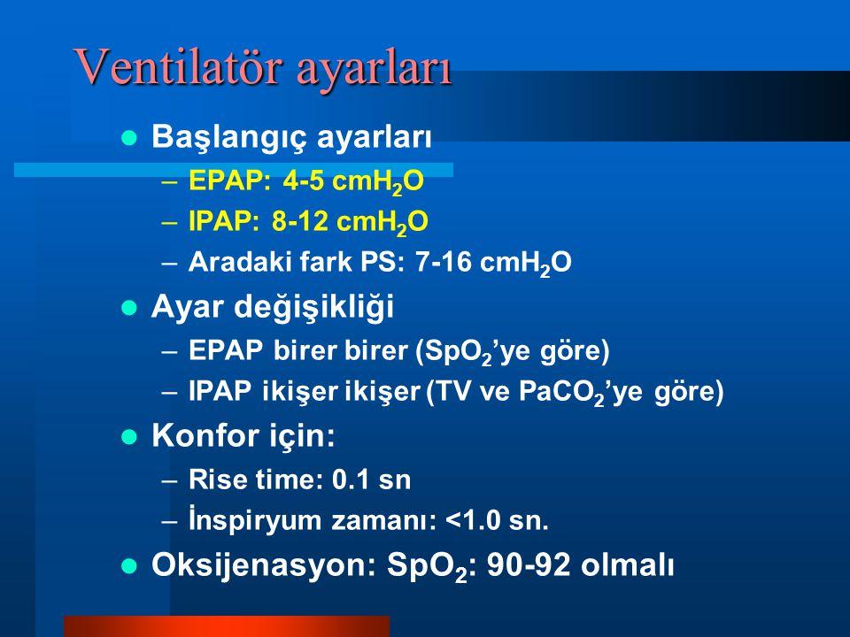 Ventilatör ayarları Başlangıç ayarları –EPAP: 4-5 cmH 2 O –IPAP: 8-12 cmH 2 O –Aradaki fark PS: 7-16 cmH 2 O Ayar değişikliği –EPAP birer birer (SpO 2 'ye göre) –IPAP ikişer ikişer (TV ve PaCO 2 'ye göre) Konfor için: –Rise time: 0.1 sn –İnspiryum zamanı: <1.0 sn.