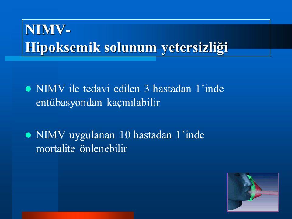NIMV- Hipoksemik solunum yetersizliği NIMV ile tedavi edilen 3 hastadan 1'inde entübasyondan kaçınılabilir NIMV uygulanan 10 hastadan 1'inde mortalite