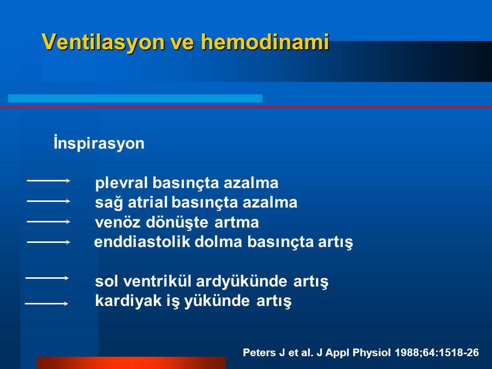İnspirasyon plevral basınçta azalma sağ atrial basınçta azalma venöz dönüşte artma enddiastolik dolma basınçta artış sol ventrikül ardyükünde artış kardiyak iş yükünde artış Ventilasyon ve hemodinami Peters J et al.