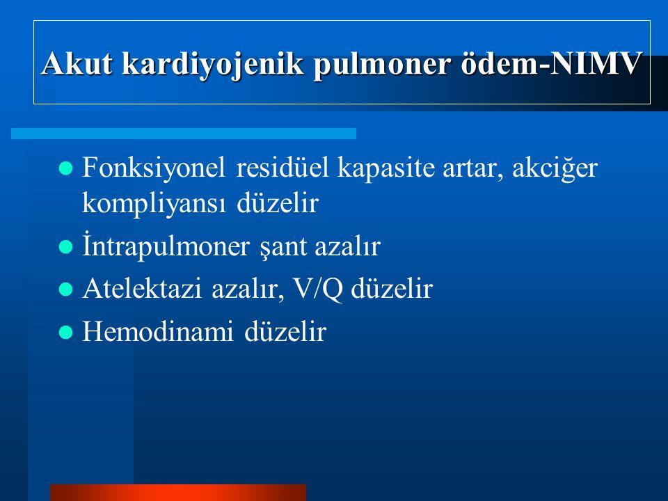 Akut kardiyojenik pulmoner ödem-NIMV Fonksiyonel residüel kapasite artar, akciğer kompliyansı düzelir İntrapulmoner şant azalır Atelektazi azalır, V/Q düzelir Hemodinami düzelir