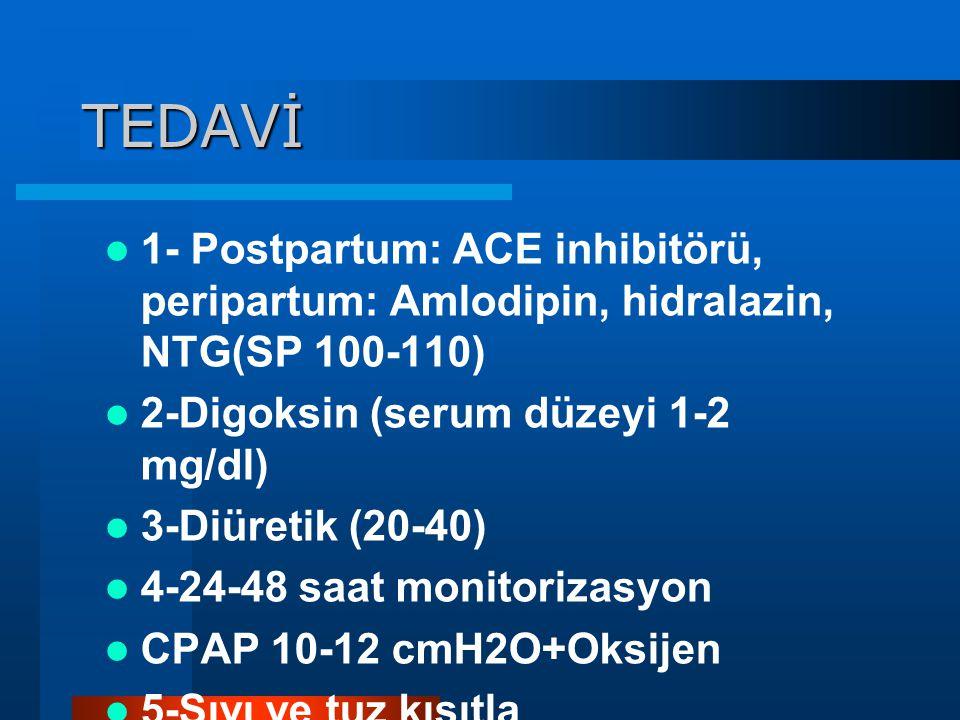 TEDAVİ 1- Postpartum: ACE inhibitörü, peripartum: Amlodipin, hidralazin, NTG(SP 100-110) 2-Digoksin (serum düzeyi 1-2 mg/dl) 3-Diüretik (20-40) 4-24-48 saat monitorizasyon CPAP 10-12 cmH2O+Oksijen 5-Sıvı ve tuz kısıtla