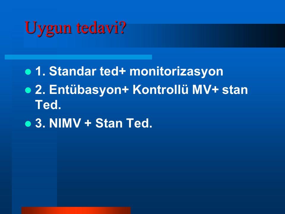 Uygun tedavi? 1. Standar ted+ monitorizasyon 2. Entübasyon+ Kontrollü MV+ stan Ted. 3. NIMV + Stan Ted.