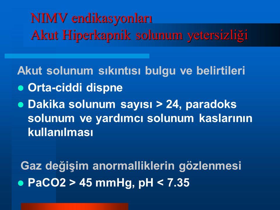 NIMV endikasyonları Akut Hiperkapnik solunum yetersizliği Akut solunum sıkıntısı bulgu ve belirtileri Orta-ciddi dispne Dakika solunum sayısı > 24, paradoks solunum ve yardımcı solunum kaslarının kullanılması Gaz değişim anormalliklerin gözlenmesi PaCO2 > 45 mmHg, pH < 7.35
