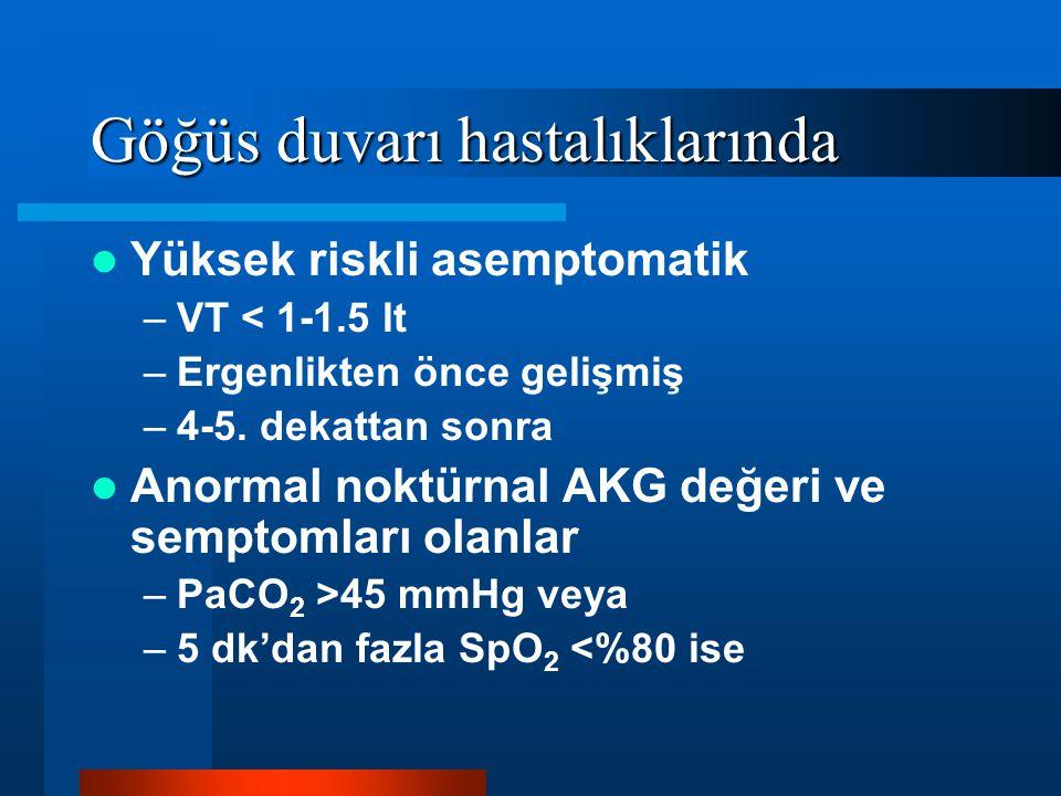 Göğüs duvarı hastalıklarında Yüksek riskli asemptomatik –VT < 1-1.5 lt –Ergenlikten önce gelişmiş –4-5.