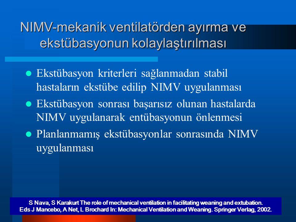 NIMV-mekanik ventilatörden ayırma ve ekstübasyonun kolaylaştırılması Ekstübasyon kriterleri sağlanmadan stabil hastaların ekstübe edilip NIMV uygulanması Ekstübasyon sonrası başarısız olunan hastalarda NIMV uygulanarak entübasyonun önlenmesi Planlanmamış ekstübasyonlar sonrasında NIMV uygulanması S Nava, S Karakurt The role of mechanical ventilation in facilitating weaning and extubation.