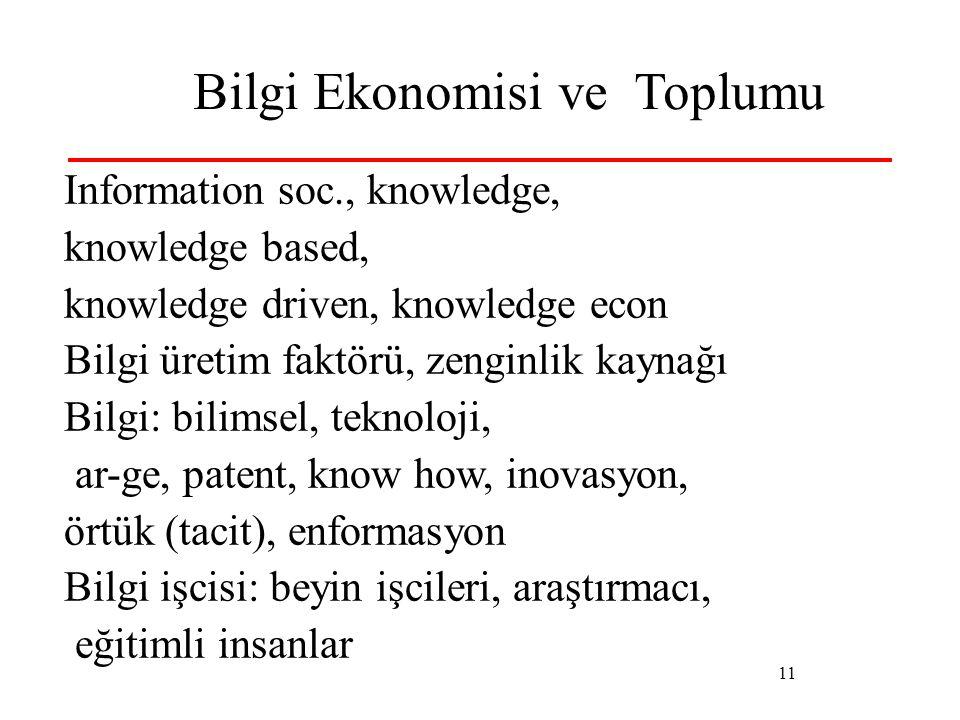 11 Bilgi Ekonomisi ve Toplumu Information soc., knowledge, knowledge based, knowledge driven, knowledge econ Bilgi üretim faktörü, zenginlik kaynağı B