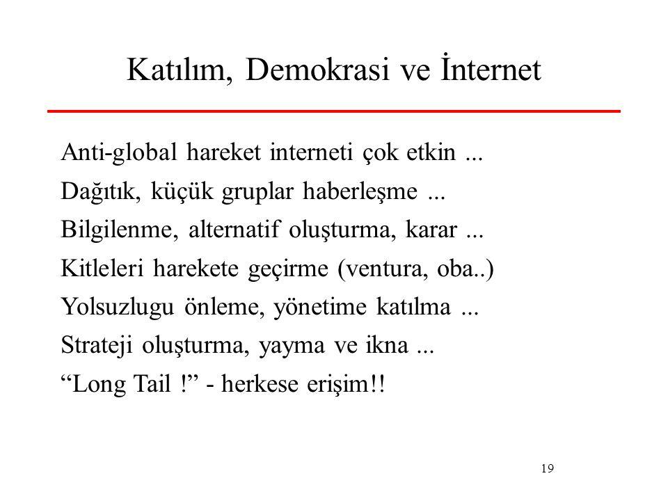 19 Katılım, Demokrasi ve İnternet Anti-global hareket interneti çok etkin... Dağıtık, küçük gruplar haberleşme... Bilgilenme, alternatif oluşturma, ka