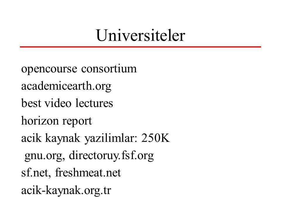 Universiteler opencourse consortium academicearth.org best video lectures horizon report acik kaynak yazilimlar: 250K gnu.org, directoruy.fsf.org sf.net, freshmeat.net acik-kaynak.org.tr