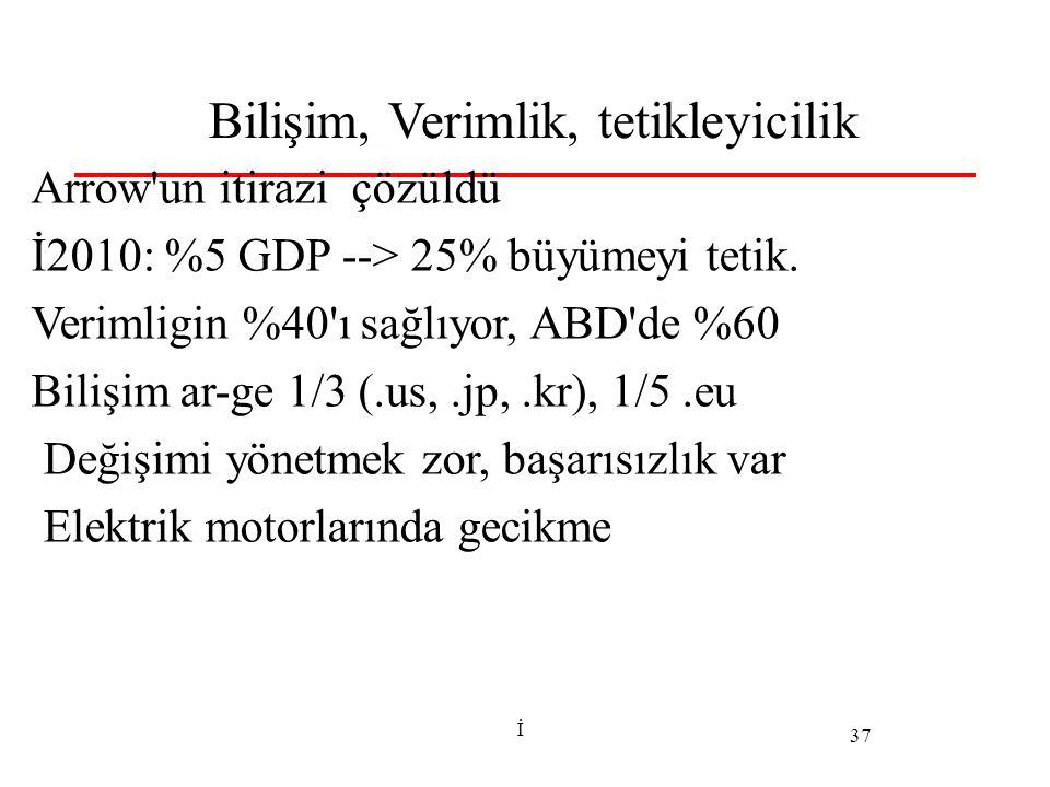 İ 37 Bilişim, Verimlik, tetikleyicilik Arrow un itirazi çözüldü İ2010: %5 GDP --> 25% büyümeyi tetik.