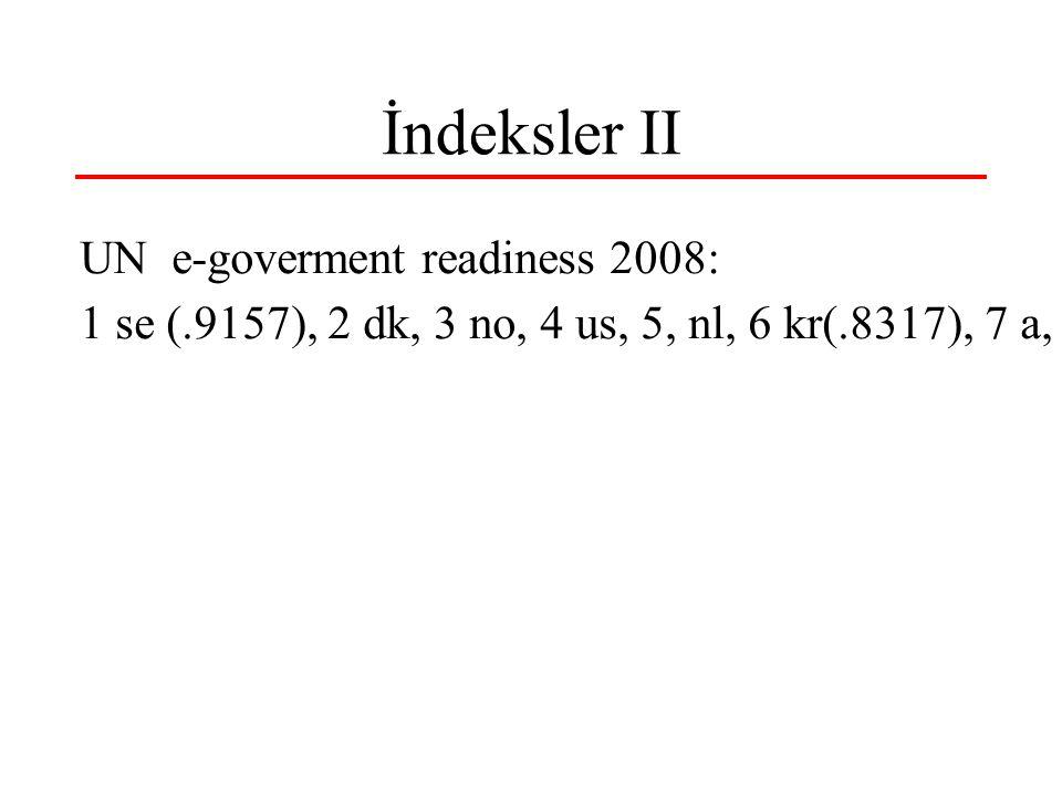 İndeksler II UN e-goverment readiness 2008: 1 se (.9157), 2 dk, 3 no, 4 us, 5, nl, 6 kr(.8317), 7 a, 8 australya, 9 fr, 10 uk (.7703), 11 jp, 12ch, 13 estonya (.7600), 14 lu, 15 fi, 17 il, 19 ir, 20 es (.7228), 35 cr, 44 gr, 45 br (.5679), 50 urdun, 70 saudi (.4935), tr 76 (.4834), 182 chad (