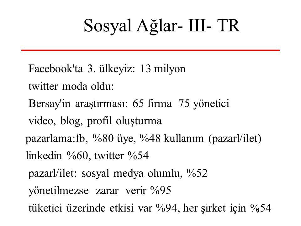 9 Sosyal Ağlar- III- TR Facebook'ta 3. ülkeyiz: 13 milyon twitter moda oldu: Bersay'in araştırması: 65 firma 75 yönetici video, blog, profil oluşturma