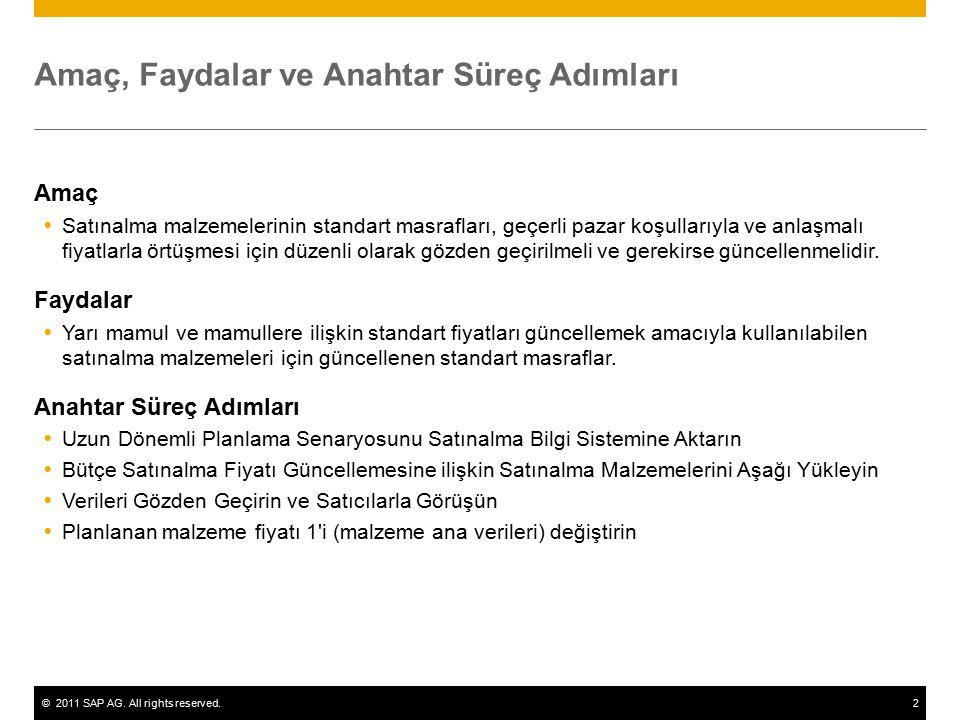 ©2011 SAP AG. All rights reserved.2 Amaç, Faydalar ve Anahtar Süreç Adımları Amaç  Satınalma malzemelerinin standart masrafları, geçerli pazar koşull