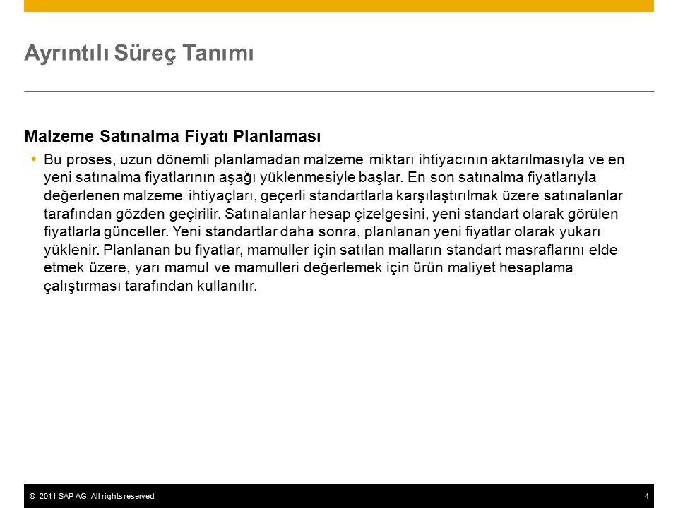 ©2011 SAP AG. All rights reserved.4 Ayrıntılı Süreç Tanımı Malzeme Satınalma Fiyatı Planlaması  Bu proses, uzun dönemli planlamadan malzeme miktarı i