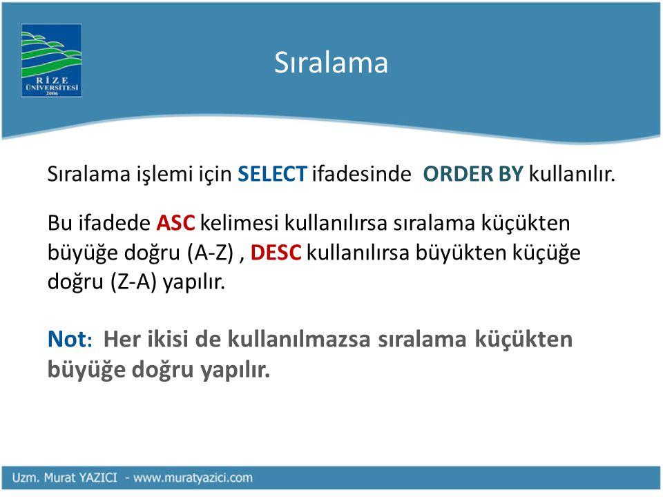 ORDER BY Örneğin; Öğrenciyi numarasına göre sıralayan SQL ifadesi : Öğrencileri ortalamasına göre ( büyükten küçüğe ) sıralamak için : Select * from ogrenci Order By ogrno Select * from ogrenci Order By ogrno ASC Select ogrno, ad, soyad from ogrenci Order By ortalama DESC Select ogrno, ad, soyad from ogrenci Order By ortalama DESC