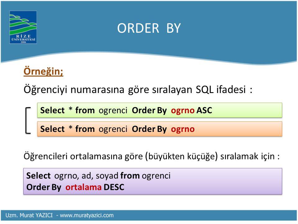 ORDER BY Örneğin; Öğrenciyi numarasına göre sıralayan SQL ifadesi : Öğrencileri ortalamasına göre ( büyükten küçüğe ) sıralamak için : Select * from o