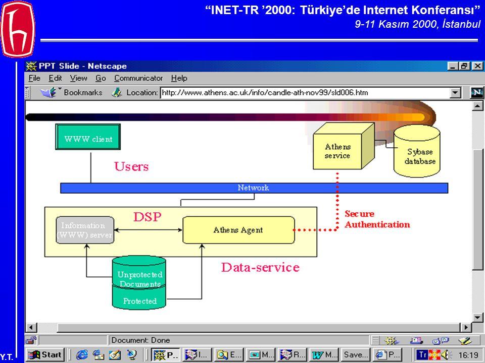 """""""INET-TR '2000: Türkiye'de Internet Konferansı"""" 9-11 Kasım 2000, İstanbul Y.T."""