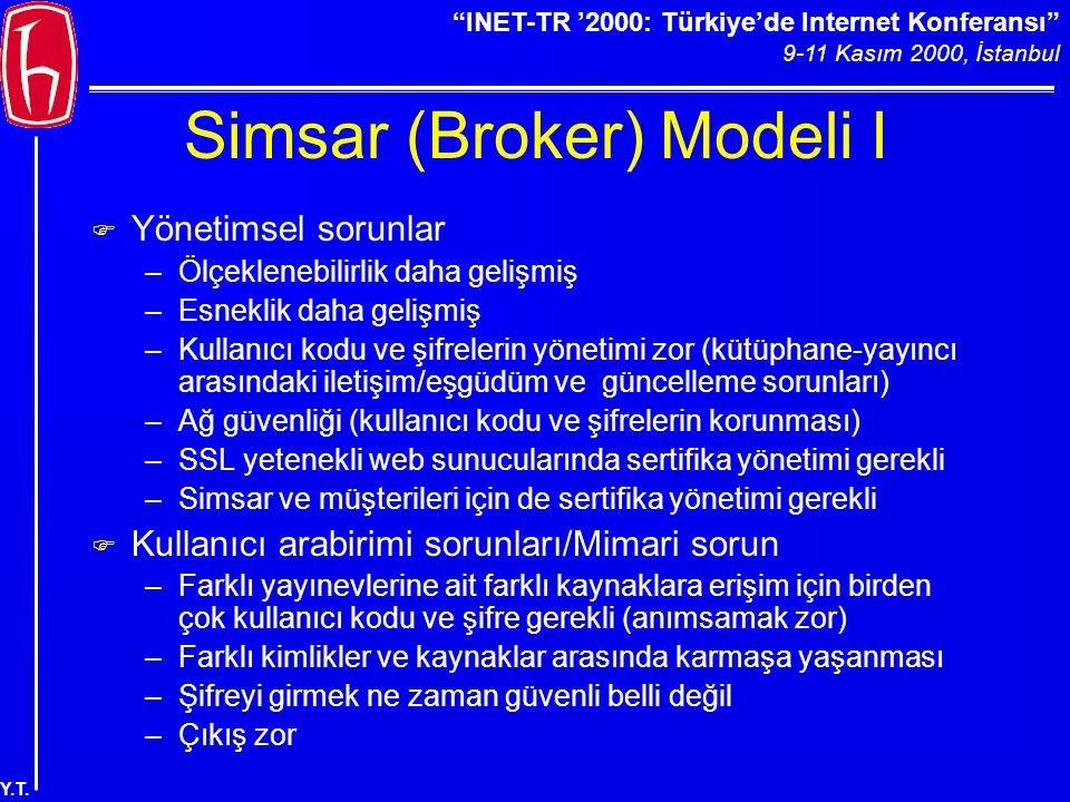 """""""INET-TR '2000: Türkiye'de Internet Konferansı"""" 9-11 Kasım 2000, İstanbul Y.T. Simsar (Broker) Modeli I F Yönetimsel sorunlar –Ölçeklenebilirlik daha"""