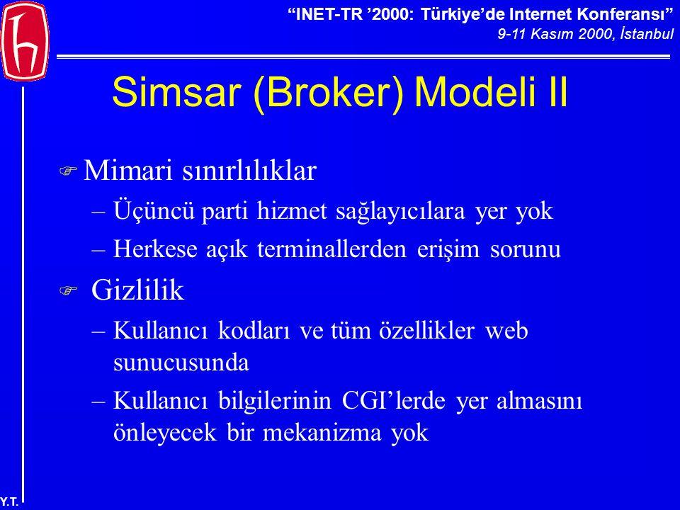 """""""INET-TR '2000: Türkiye'de Internet Konferansı"""" 9-11 Kasım 2000, İstanbul Y.T. Simsar (Broker) Modeli II  Mimari sınırlılıklar –Üçüncü parti hizmet s"""