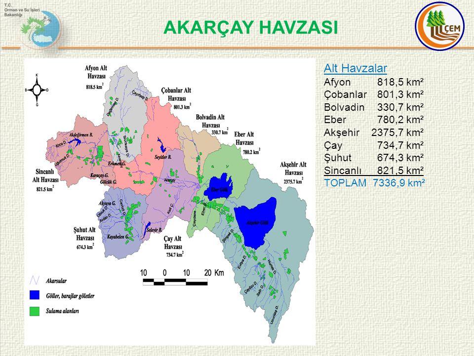 AKARÇAY HAVZASI Alt Havzalar Afyon 818,5 km² Çobanlar 801,3 km² Bolvadin 330,7 km² Eber 780,2 km² Akşehir2375,7 km² Çay 734,7 km² Şuhut 674,3 km² Sinc