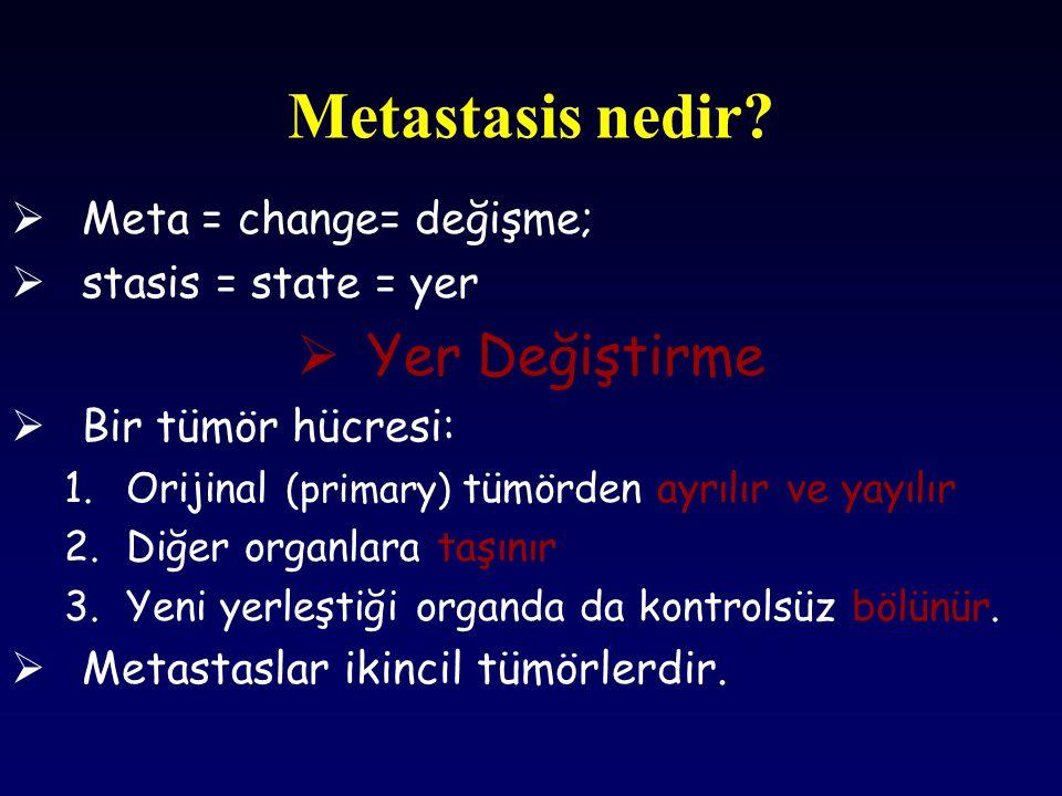 Metastasis nedir?  Meta = change= değişme;  stasis = state = yer  Yer Değiştirme  Bir tümör hücresi: 1.Orijinal (primary) tümörden ayrılır ve yayı