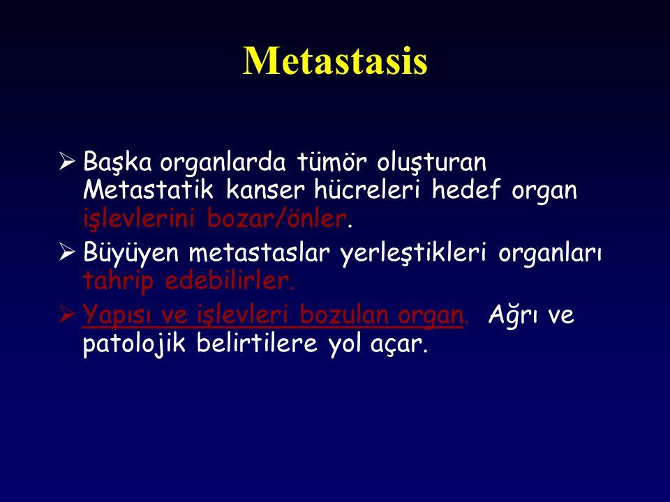  Başka organlarda tümör oluşturan Metastatik kanser hücreleri hedef organ işlevlerini bozar/önler.  Büyüyen metastaslar yerleştikleri organları tahr