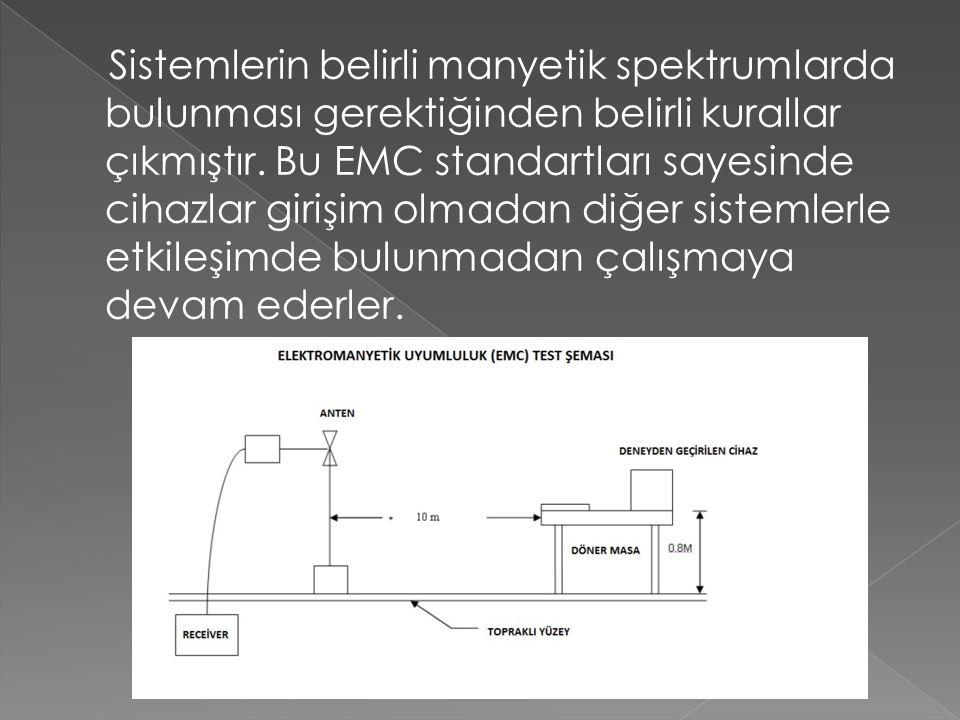 Sistemlerin belirli manyetik spektrumlarda bulunması gerektiğinden belirli kurallar çıkmıştır. Bu EMC standartları sayesinde cihazlar girişim olmadan